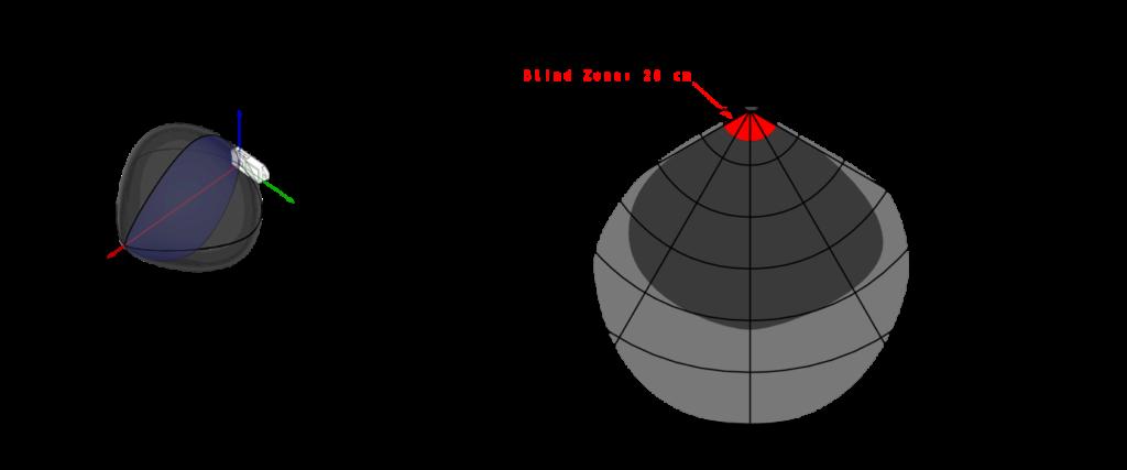 ultrasonic-3d-echolocation-safety-sensor