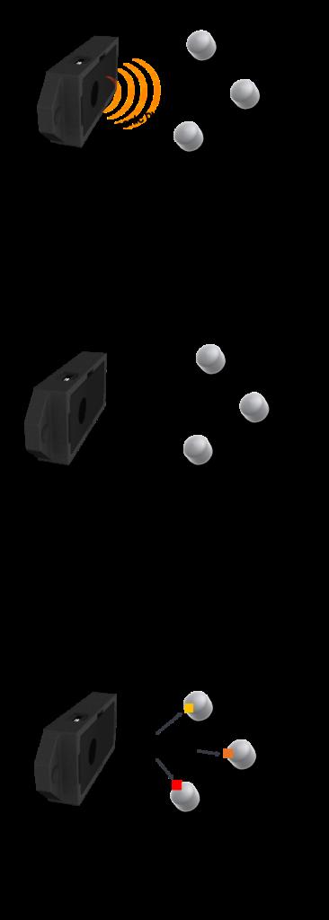ultrasonic 3D echolcation agv collision avoidance
