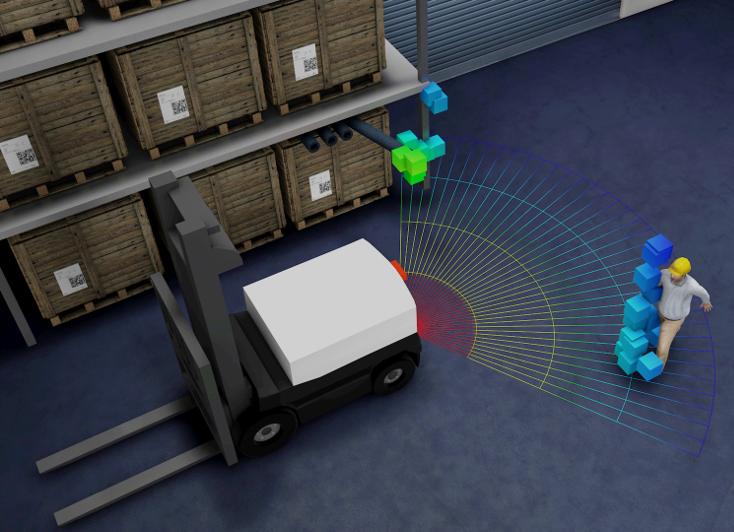 3D-mulit-object-detection-agv-collision-avoidance